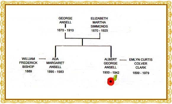 AGA family tree No 2070