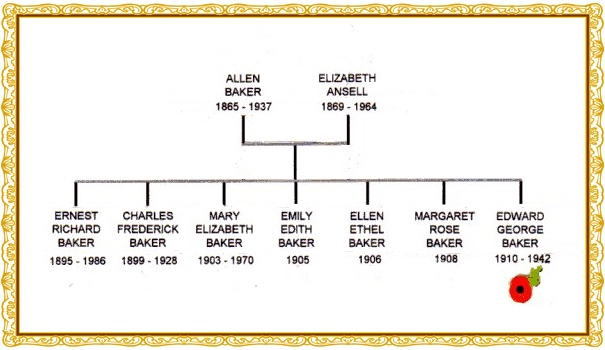 Baker family tree022 with frame