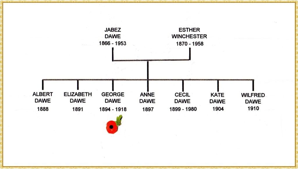 Dawe family tree183 edited