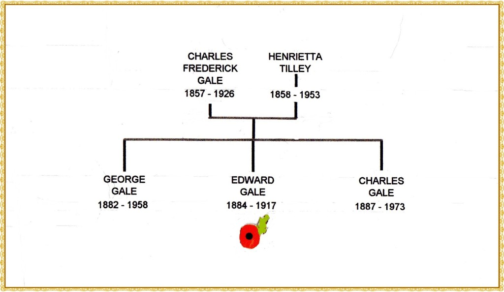 Gale family tree180